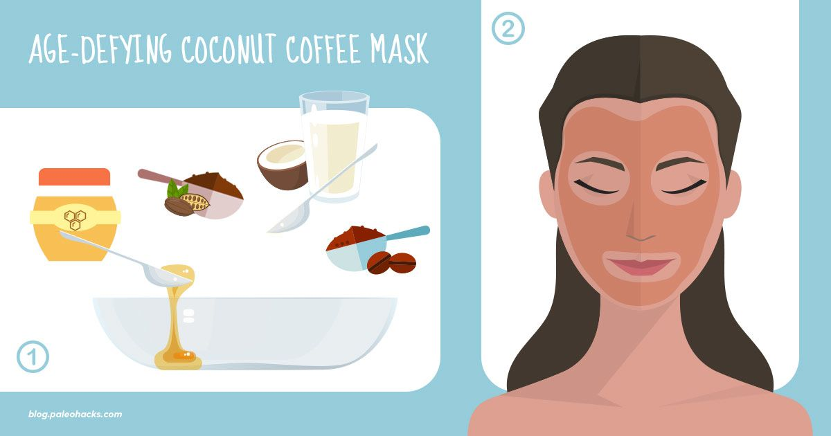The T. reccomend Coffee ground facial