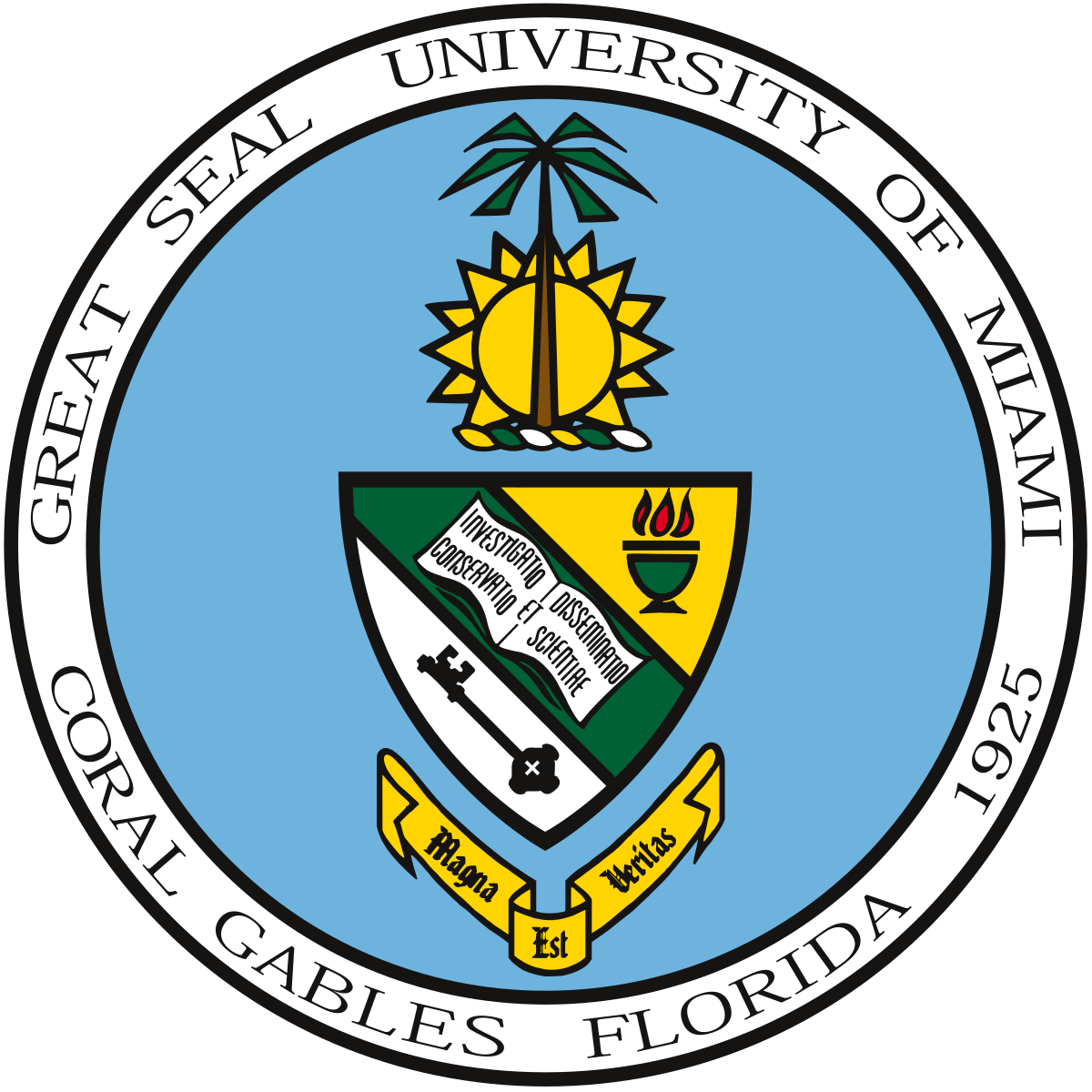 Topic free pussy cat university of miami opinion you