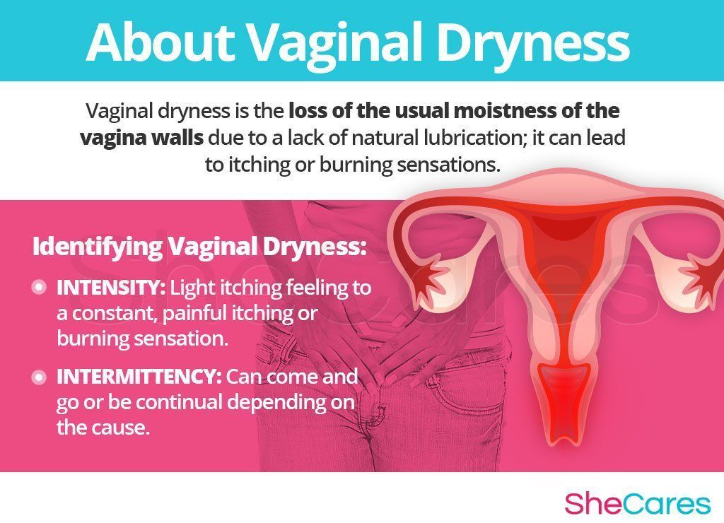 Itchy vulva during period
