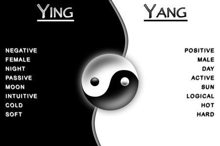 best of Or yin Am yang i