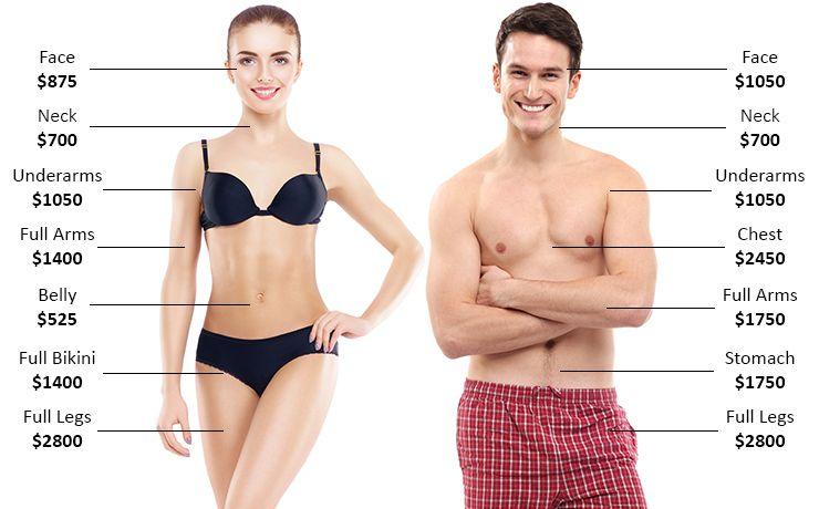 waxing Laser hair removal bikini vs