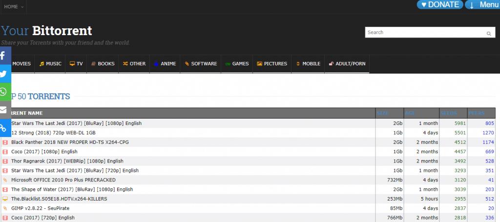 Midnight reccomend Asian newbie public d torrent