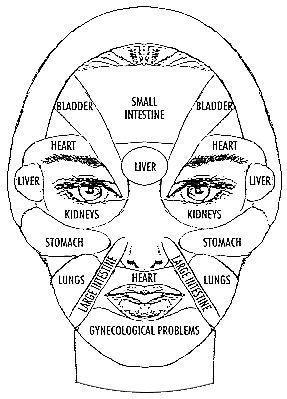 Judge reccomend Chinese medicine facial diagnosis